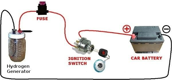 Build your own hydrogen generator  powered car