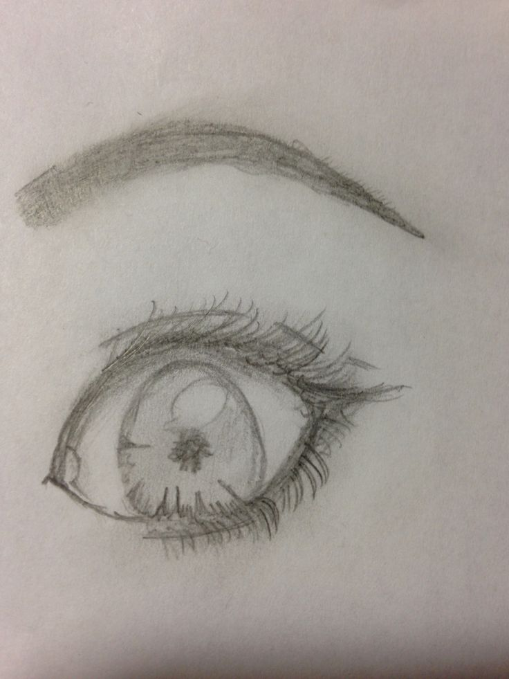 My daughter's Eye Sketching still on practice mode..its pretty good to me..