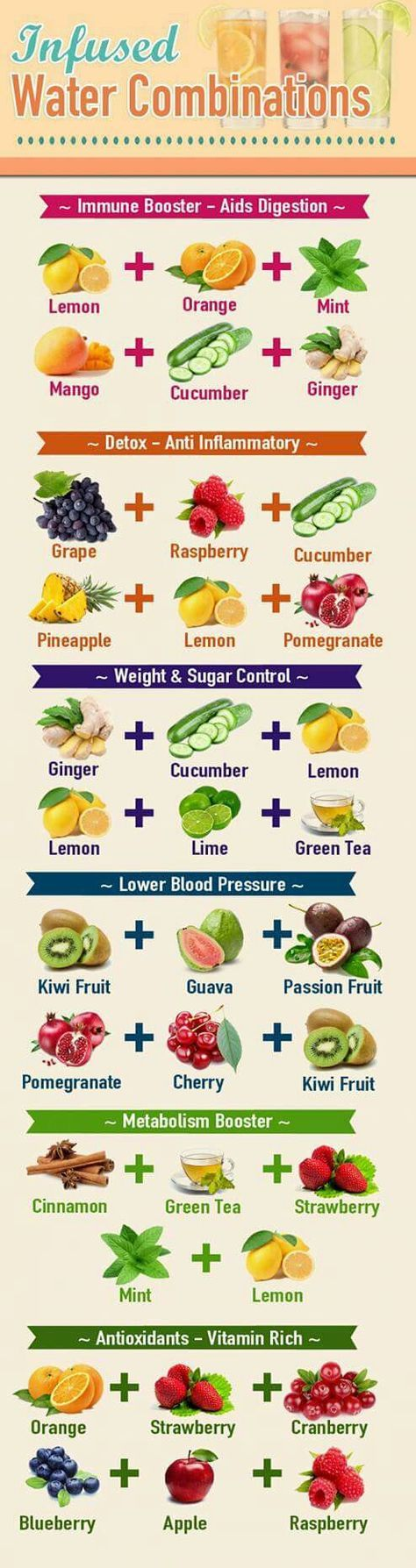 INFUSED WATER COMBINATIONS