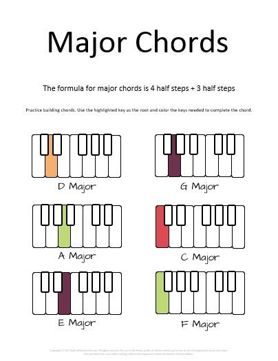 Piano piano chords worksheet : 1000+ images about music literacy on Pinterest