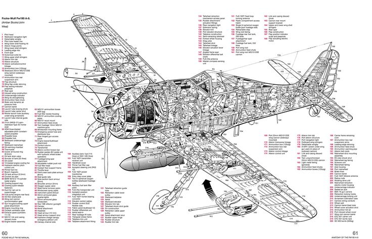 17 Best Images About Aerospace Cutaways And Diagrams On