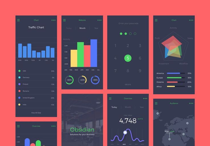 analytics app ui kit iosup design ideas pinterest ui kit