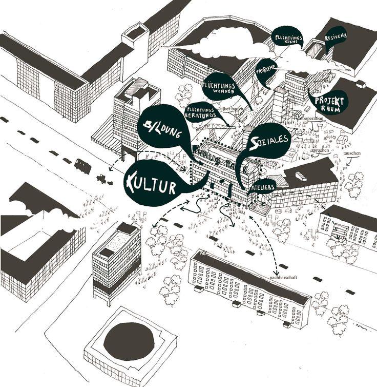 Haus Der Statistik: Die Besten 25+ Architektur Zeichnungen Ideen Auf Pinterest