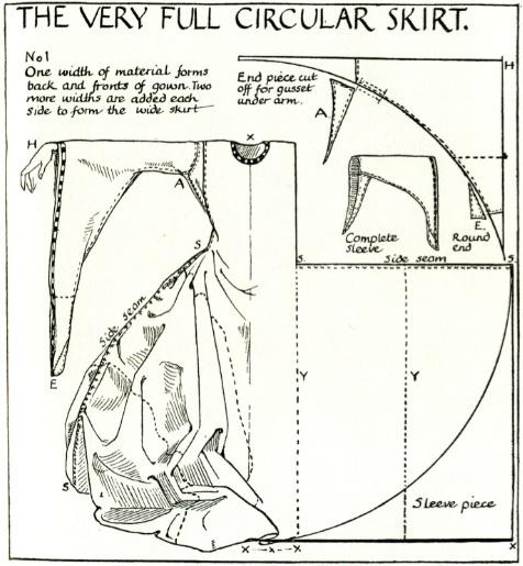 Ideas para trajes medievales