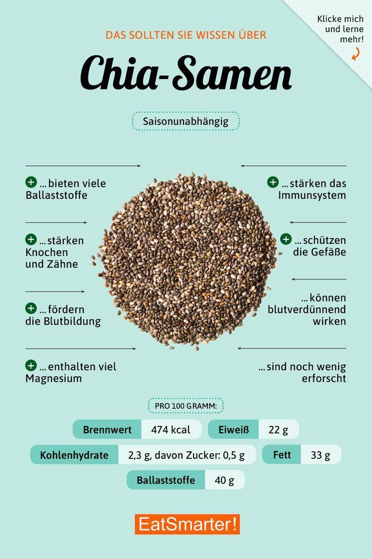 Sie sollten über Chiasamen Bescheid wissen eatsmarter.de # ernährung #infografik …   – Bleib gesund & munter