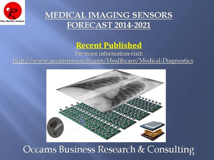 Published New Report Medical Imaging Sensors Market Forecast 2014-2021 More Information Visit
