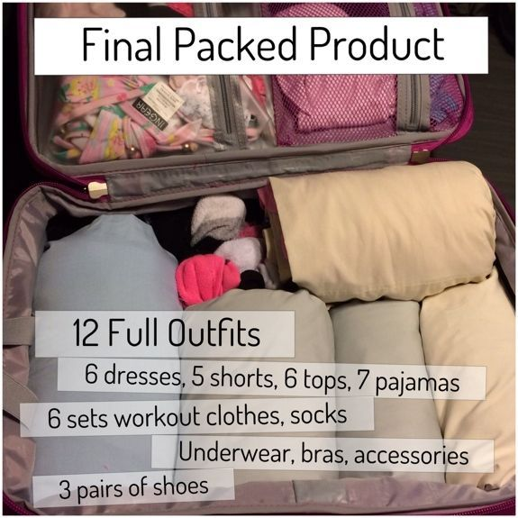 How to pack for a long journey into a carry on...I knew about rolling instead of folding clothes, but this could seriously come in handy. Good idea using a pillow case as a laundry bag, too.