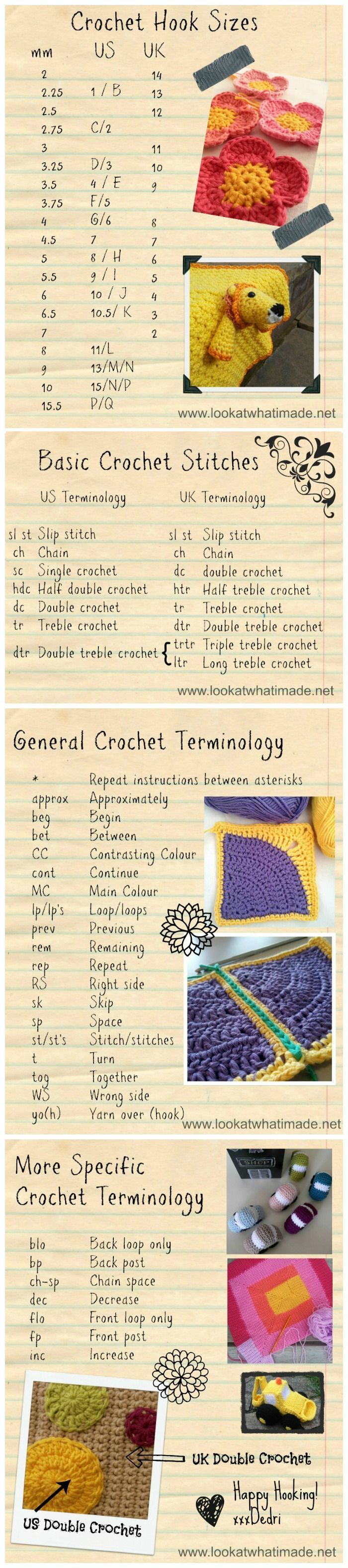 Crochet Hook Sizes (US, UK and metric) and Crochet Terminology (US and UK).