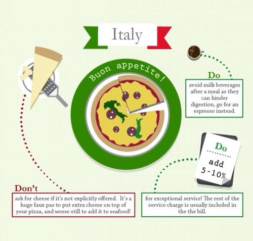 Italy food tips