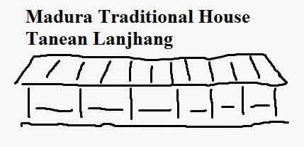 Foreign Language Hunter Tanean Lanjhang is a traditional house of Mauara. This is a small island in the eastern part of Java island. The language is Madura. Some citizens of east java are from Madura. They speak Madura, and the culture is also Madura.