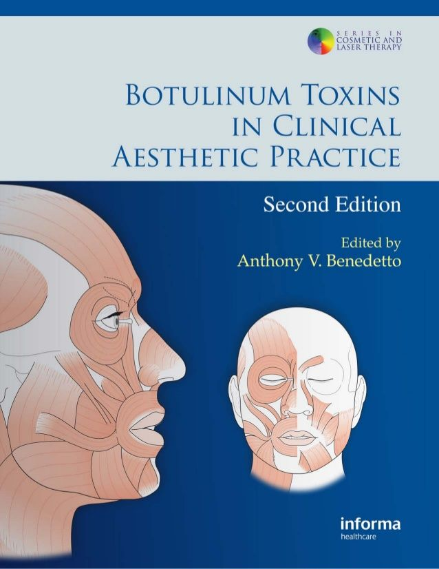 Botulinum toxins in clinical aesthetic practice 2