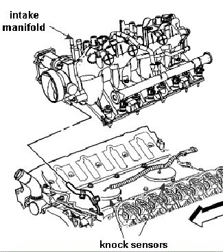 161 best Diagrams for Car Repairs images on Pinterest