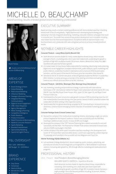 vice president, brand managing director Ejemplo de currículum