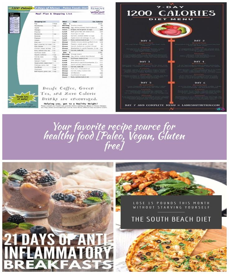 Easy One Page Paleo Diet Menu Plan 1200 Calories a day try