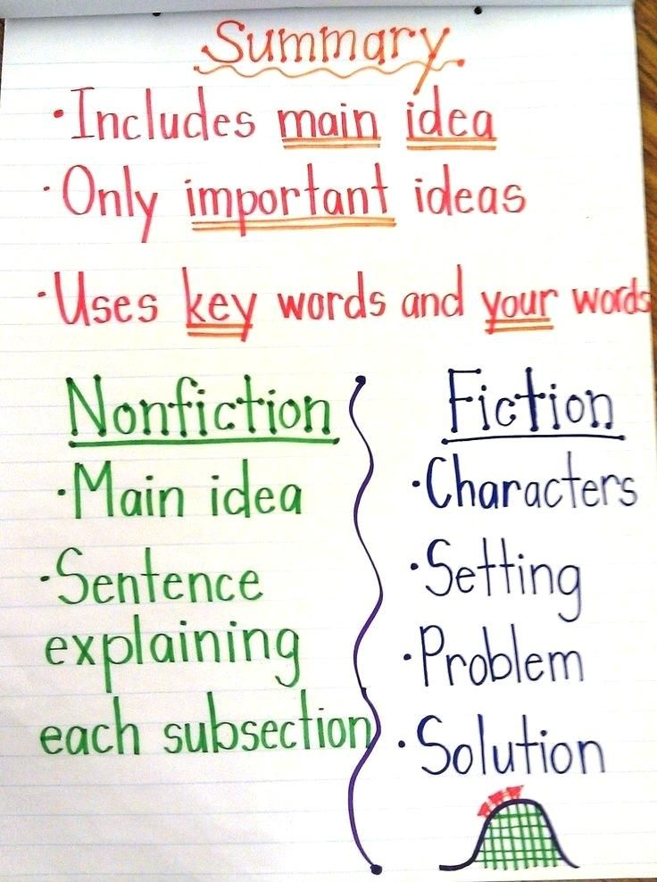 A Nonfiction Summary Anchor Chart Teaching Reading And Charter Definition Civic Writing Prose Paraphrase