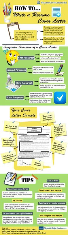 The 25+ best Sample resume cover letter ideas on Pinterest - how to prepare a cover letter for a resume