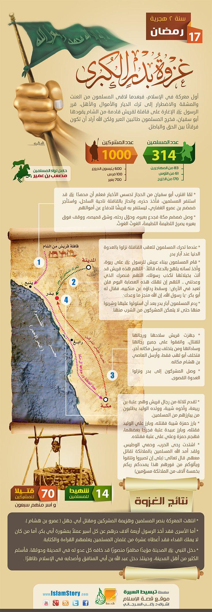 DesertRose ...إنفو جرافيك غزوة بدر موقع قصة الإسلام -