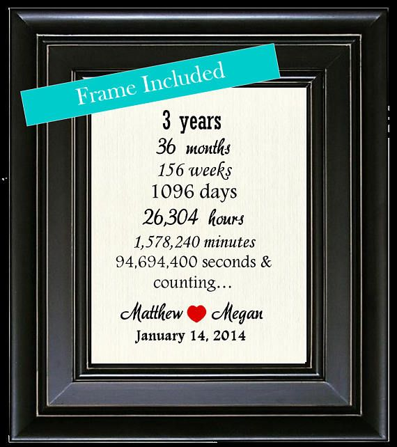 FRAMED Personalized Third Wedding Anniversary Gift/3rd