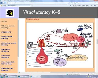 A few thoughts: Visual Literacy