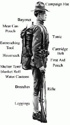 WW1 UNIFORM- A typical world war 1 american uniform. Could have potential to be different depending on rank in army