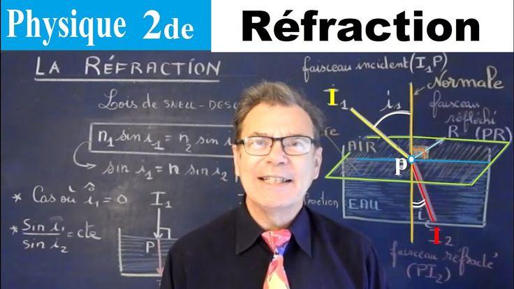 Réfraction de la lumière et loi Snell Descartes : Physique 2de
