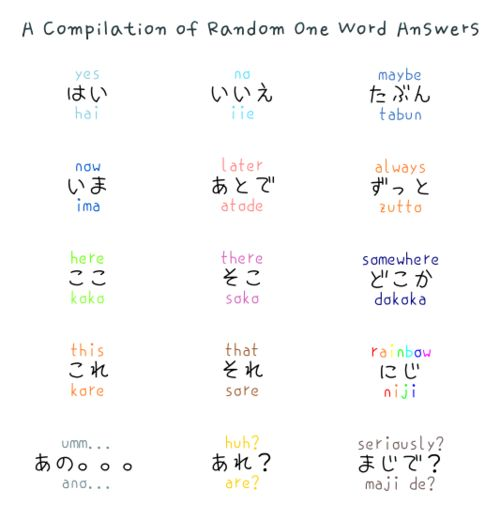 """A compilation of Japanese random one word answers. """"Rainbow!"""" X-D"""