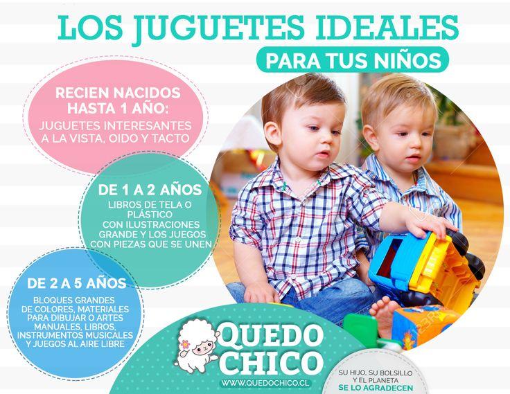 En #QuedoChico te brindamos los consejos y la información necesaria para la crianza de tus pequeños.  ¡Checa los juguetes ideales para los niños según su edad!