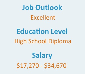 How to Become a Physical Therapist Aide.  Compare education and salary to other careers.