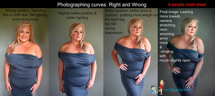 Free! Cheat sheet for Photography Poses for Plus Size and Curvy Women | Creative Photography Classes