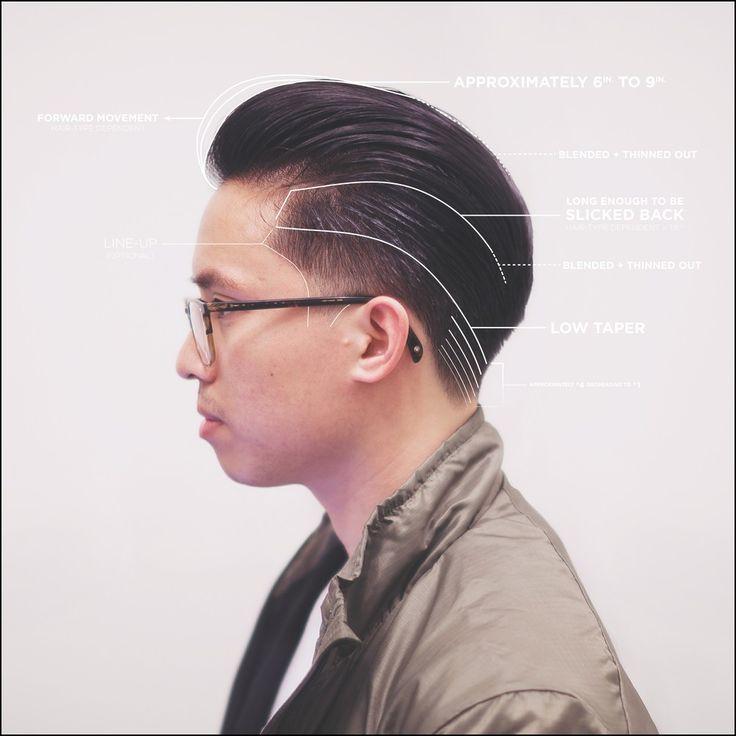 Taper Pompadour Haircut