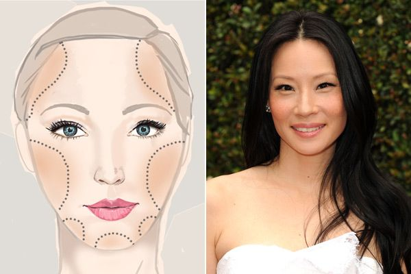 Makeup Tips for Every Face Shape