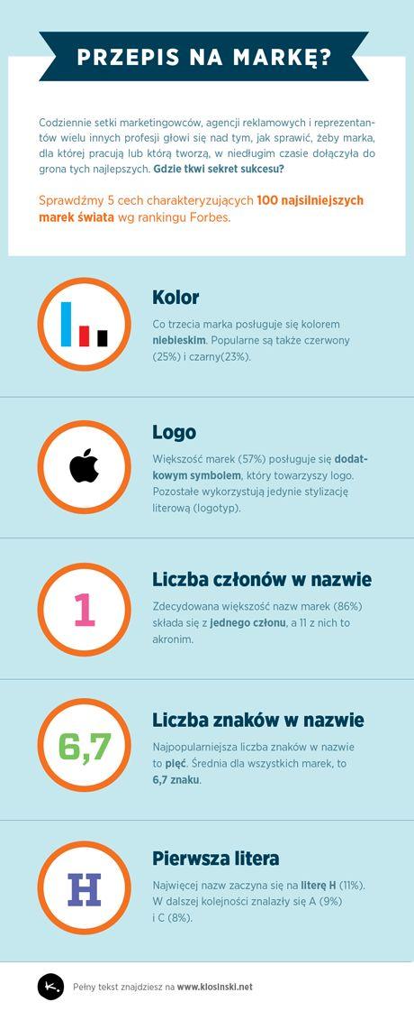 forbes_infografika