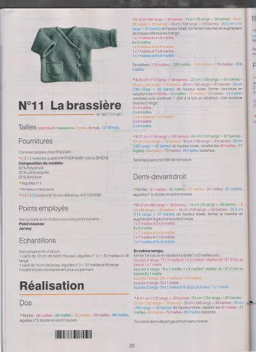 Phildar 67 - Les tricots de Loulou - Picasa Albums Web