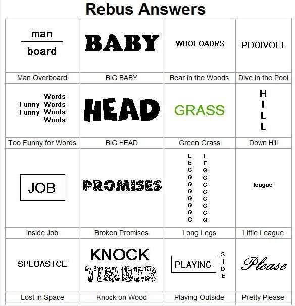 Printables Rebus Puzzle Worksheets 1000 ideas about rebus puzzles on pinterest word puzzle holes solving for kids adults key
