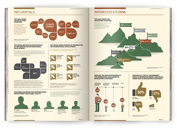 Infographic brochure: Intermedia Research Group by The Design Surgery , via Behance