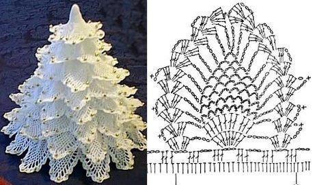 Solo esquemas y diseños de crochet: ARBOLITO NAVIDEÑO