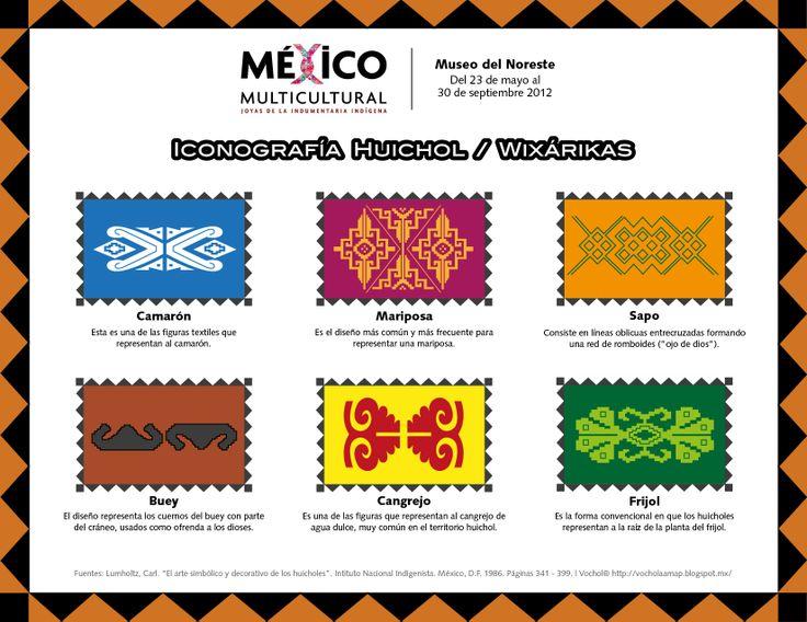 Infografía Huichol / #MéxicoMulticultural / Hasta el 30 de septiembre 2012. www.3museos.com