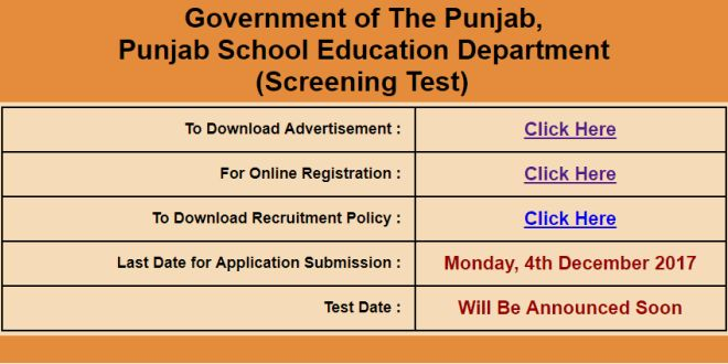 Government of the Punjab, Punjab School Education Department Jobs Last Date to apply 04-Dec-2017