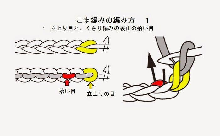 """①必要な目数の鎖目を編んだら、立ち上がりの「鎖編みを1目」編みます。 ※細編みをする時は、必ず""""立ち上がりの目""""として鎖目を1目を編みます。""""立ち上がり""""は、それぞれの段で、最初に編む目のことです。"""