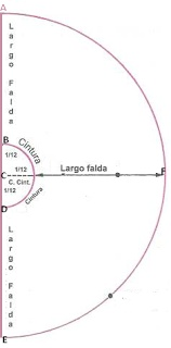 Falda Doble Circular... El costurero de Stella Curso gratis de Diseño, Textil, Patrones basicos de ropa, Corte Y confeccion, Manuales gratis, Taller para microempresarios, Etiqueta.