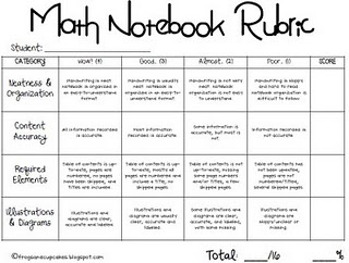 Math Notebook Rubric-it didn't have anything in it when I downloaded it, but I'll try to see if I can find something in the blog.