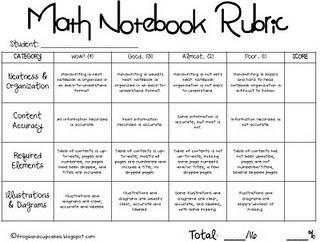 math journal rubric: Math Science Notebooks, Math Notebooks, Schools, Teaching, Math Ideas, Teacher Notebooks, Interactive Notebooks, Notebooks Rubrics, Math Journals