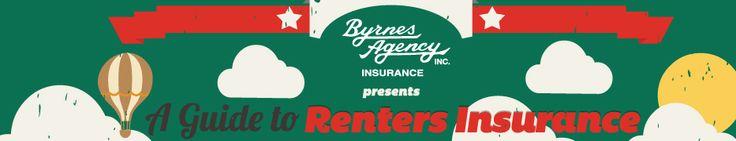 Infographic: Connecticut Renters Insurance