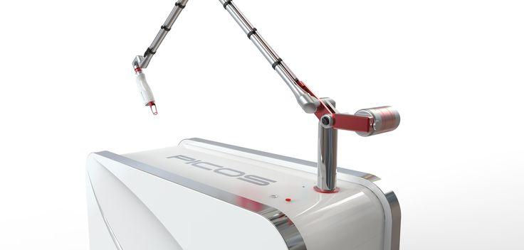 150picosecond nd-yag laser