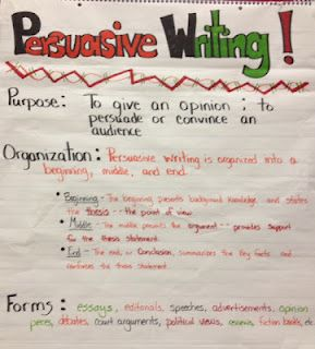 3 Persuasive Writing anchor charts from the blog: Thoughts of a Third Grade Teacher