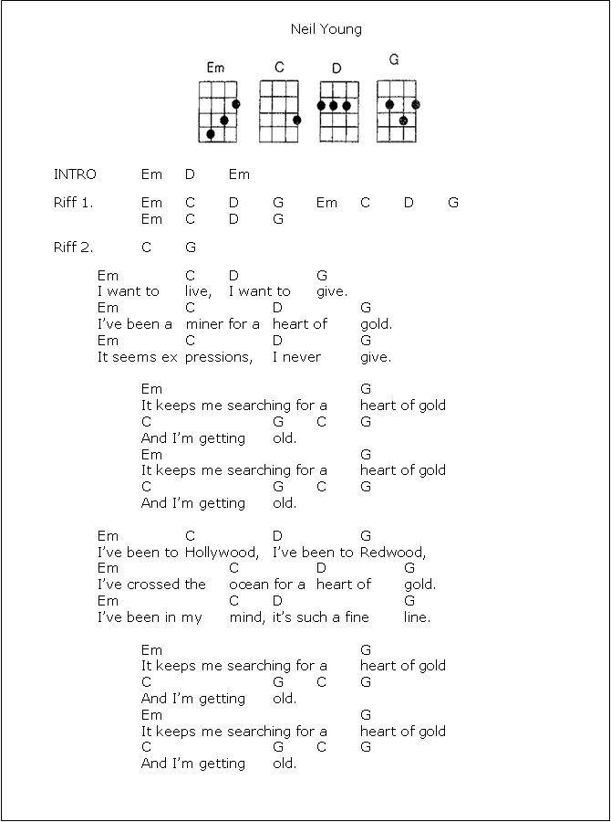 171 Best Uke Images On Pinterest Ukulele Chords Songs And Ukulele
