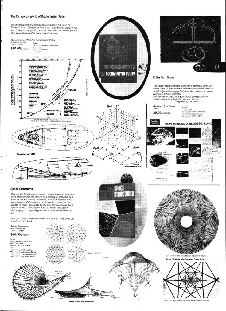whole earth catalog page