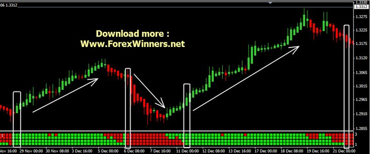 Best stock broker india 2014