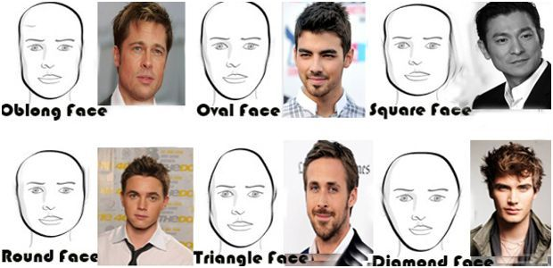 29++ Oval face shape hairstyles for men ideas in 2021