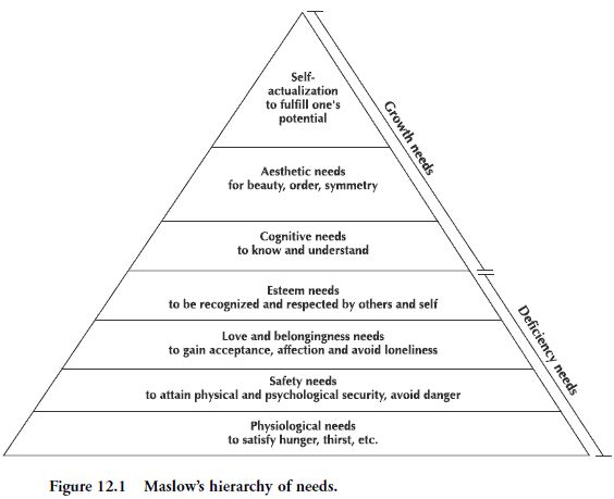 abraham maslow 7 Abraham maslow is the leading figure in the tradition of humanistic psychology and the modern positive psychology movement owes a huge debt to his theories  7.